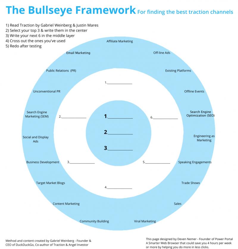 Buffer Bullseye Framework